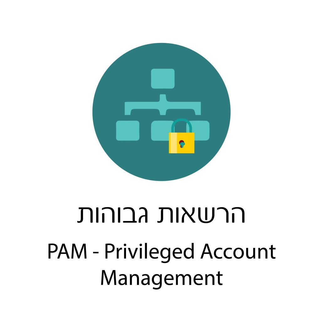 הרשאות גבוהות PAM PRIVILEGED ACCOUNT MANAGEMENT